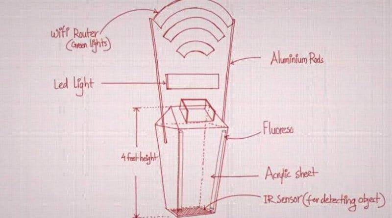 wi-fi-bin-800x445