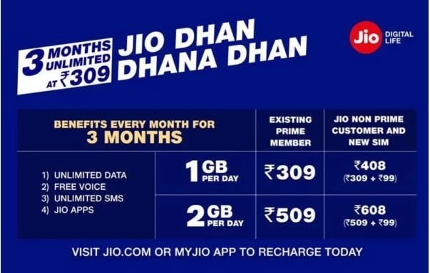 "Jio Launches New ""Dhan Dhana Dhan"" Offer 3"
