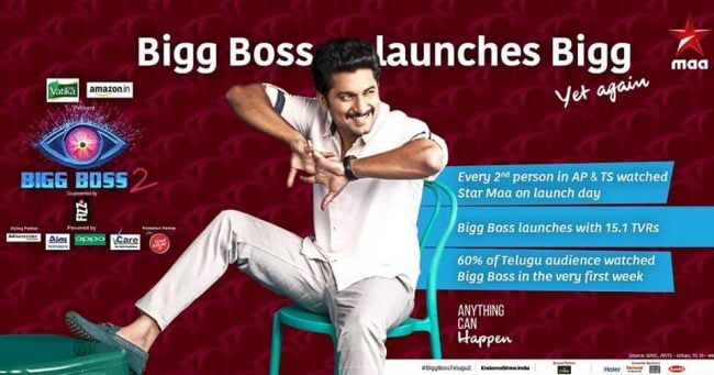 How to vote for bigg boss 9 contestants online dating